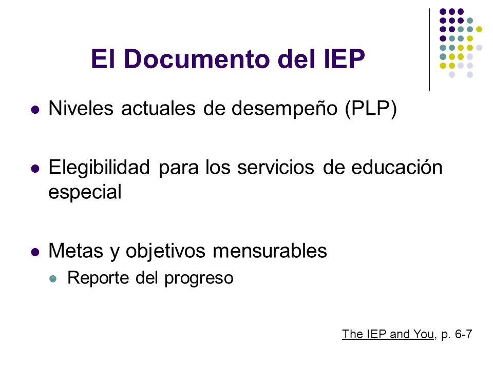 El Documento del IEP Niveles actuales de desempeño (PLP) Elegibilidad para los servicios de educación especial Metas y objetivos mensurables Reporte d