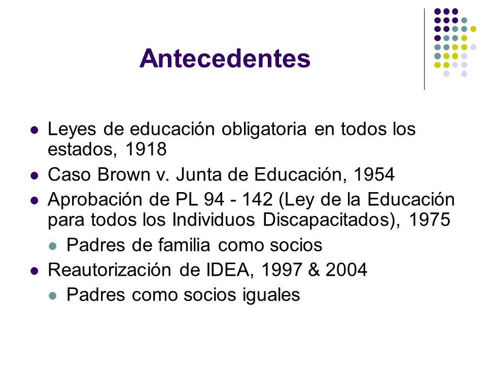 Antecedentes Leyes de educación obligatoria en todos los estados, 1918 Caso Brown v. Junta de Educación, 1954 Aprobación de PL 94 - 142 (Ley de la Edu