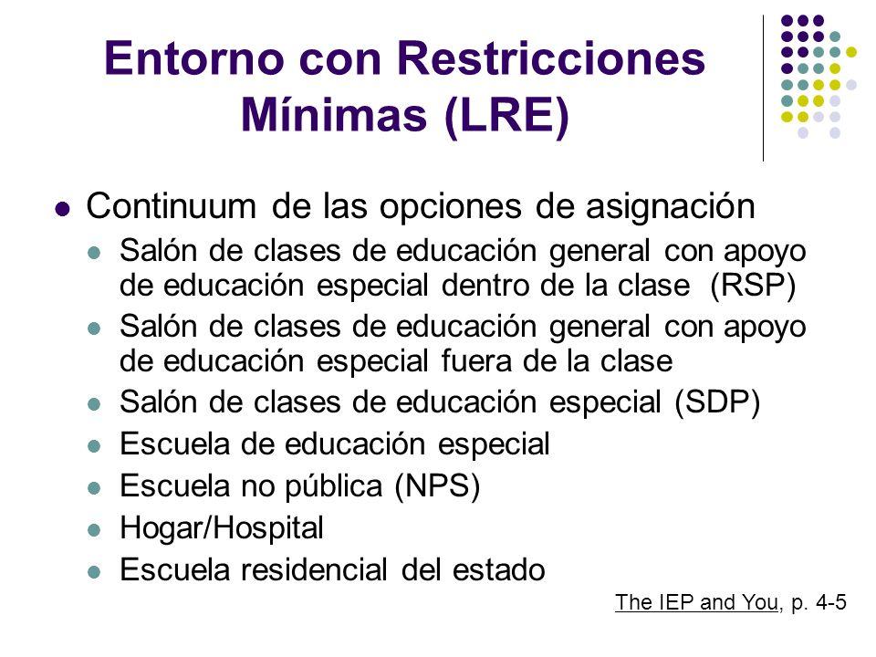 Entorno con Restricciones Mínimas (LRE) Continuum de las opciones de asignación Salón de clases de educación general con apoyo de educación especial d