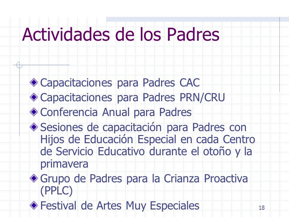 17 Comités y Consejos de los Padres Comités Asesores de la Escuela Asociación de Maestros y Padres de Familia (PTA) Comité Asesor de la Comunidad (CAC