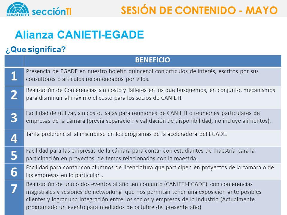 Alianza CANIETI-EGADE SESIÓN DE CONTENIDO - MAYO BENEFICIO 1 Presencia de EGADE en nuestro boletín quincenal con artículos de interés, escritos por su