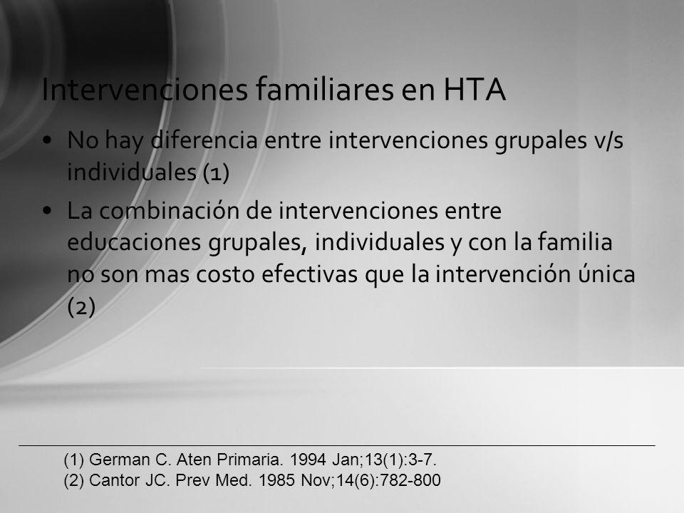 Intervenciones familiares en HTA Intervenciones educacionales han demostrado mejoría en la adherencia a tto y mejor control PA (1) Intervenciones en que se realizan visitas domiciliarias por parte de enfermeras presentan reducción de PA diastólicas en comparación con tratamiento estándar (2), intervención que es aun más efectiva en adultos mayores (3) Intervención con visita domiciliaria familiar educativa asociado a seciones grupales aumentan la compensación de los hipertensos y disminuyen mortalidad (4) (1)Dubiel M.
