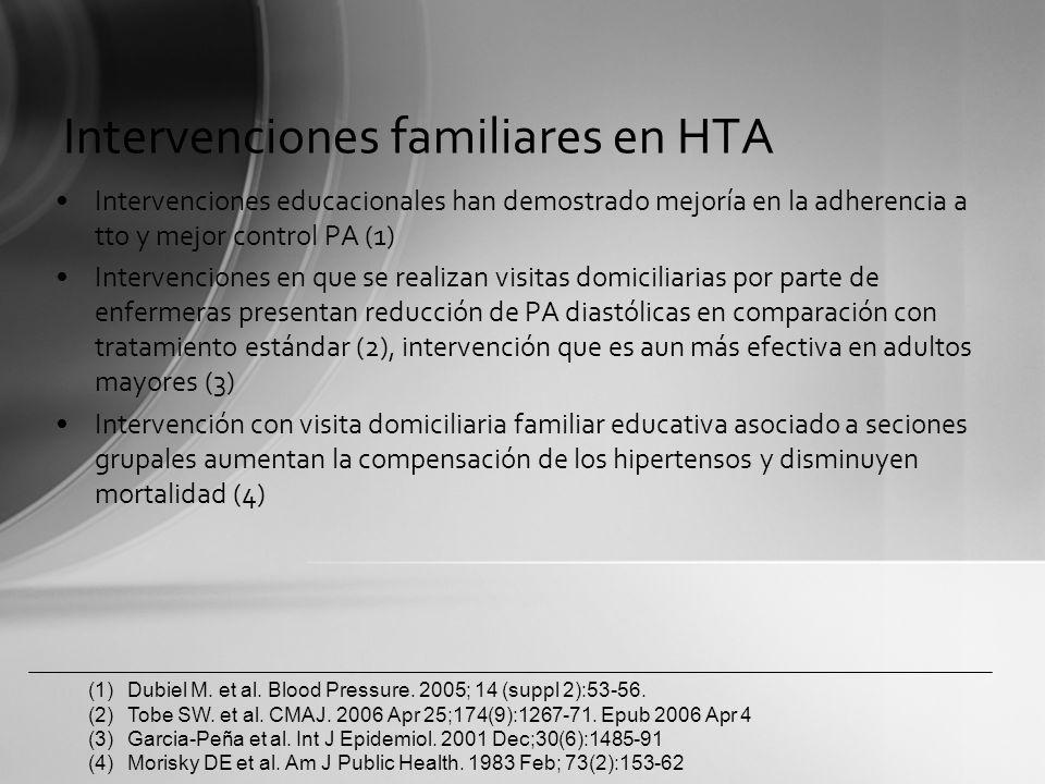 Intervenciones familiares en HTA Intervenciones educacionales han demostrado mejoría en la adherencia a tto y mejor control PA (1) Intervenciones en q
