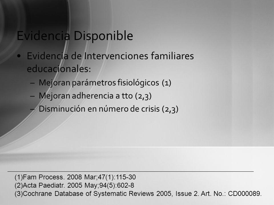 Evidencia Disponible Evidencia de Intervenciones familiares educacionales: –Mejoran parámetros fisiológicos (1) –Mejoran adherencia a tto (2,3) –Dismi
