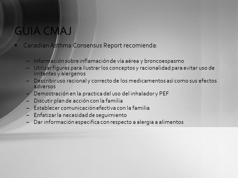 GUIA Glearinghouse Recomienda discutir sobre los siguientes tópicos: –Diferencia entre medicamentos de mantención y sintomático (Nivel IV) –Revisión de técnica inhalatoria (Nivel Ib) –Evaluar barreras familiares para el manejo del paciente con asma (Nivel IV) –Preguntar por el conocimiento de la familiar con respecto al asma (Nivel Ia) –Utilizar distintos métodos educativos (Nivel IV) –Establecer planes de tratamiento individualizados, revisado con la familia y en cada control (Nivel Ia) –Evitar exposición al tabaco (Nivel III) e indicar suspensión tabaco a padres (Nivel IV)