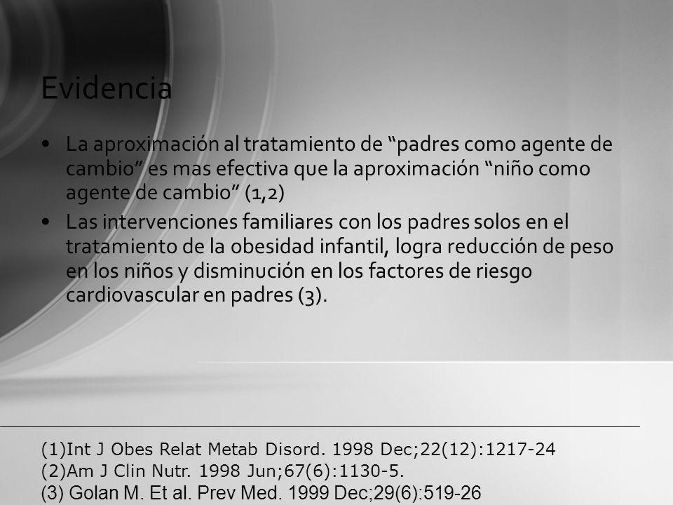 Evidencia La aproximación al tratamiento de padres como agente de cambio es mas efectiva que la aproximación niño como agente de cambio (1,2) Las inte