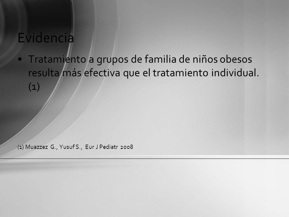 Evidencia Tratamiento a grupos de familia de niños obesos resulta más efectiva que el tratamiento individual. (1) (1) Muazzez G., Yusuf S., Eur J Pedi
