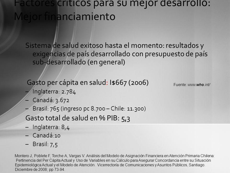 Factores críticos para su mejor desarrollo: Mejor financiamiento Sistema de salud exitoso hasta el momento: resultados y exigencias de país desarrolla
