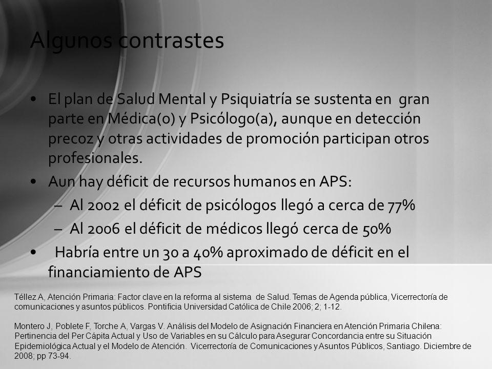 Algunos contrastes El plan de Salud Mental y Psiquiatría se sustenta en gran parte en Médica(o) y Psicólogo(a), aunque en detección precoz y otras act