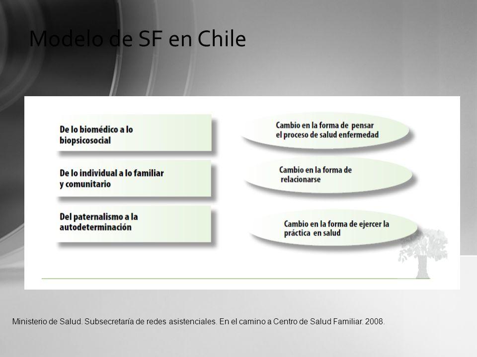 Modelo de SF en Chile Ministerio de Salud. Subsecretaría de redes asistenciales. En el camino a Centro de Salud Familiar. 2008.