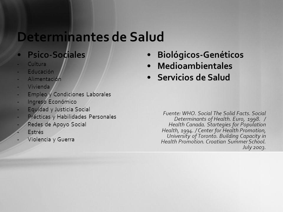 Determinantes de Salud Psico-Sociales -Cultura -Educación -Alimentación -Vivienda -Empleo y Condiciones Laborales -Ingreso Económico -Equidad y Justic