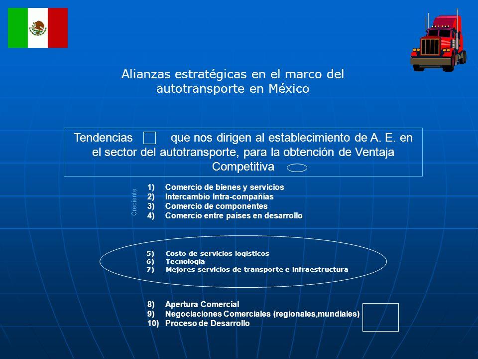 Alianzas estratégicas en el marco del autotransporte en México Tendencias que nos dirigen al establecimiento de A. E. en el sector del autotransporte,