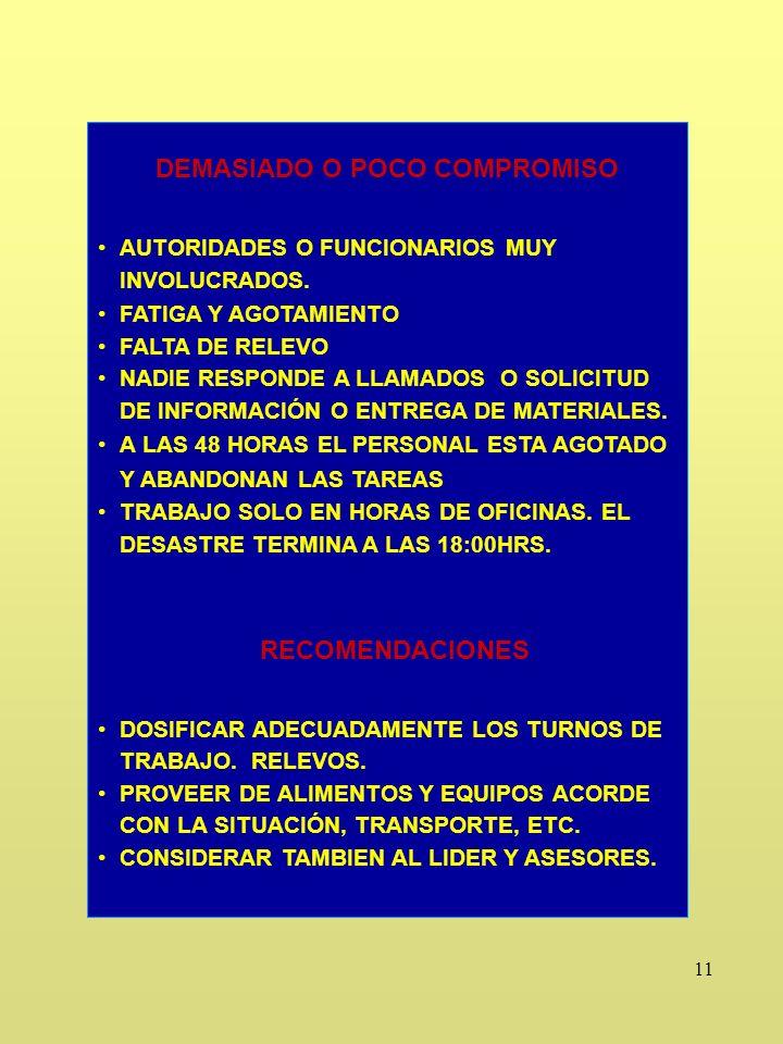 11 DEMASIADO O POCO COMPROMISO AUTORIDADES O FUNCIONARIOS MUY INVOLUCRADOS.