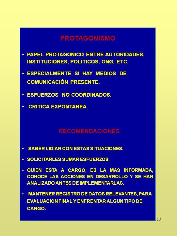 13 PROTAGONISMO PAPEL PROTAGONICO ENTRE AUTORIDADES, INSTITUCIONES, POLITICOS, ONG, ETC.