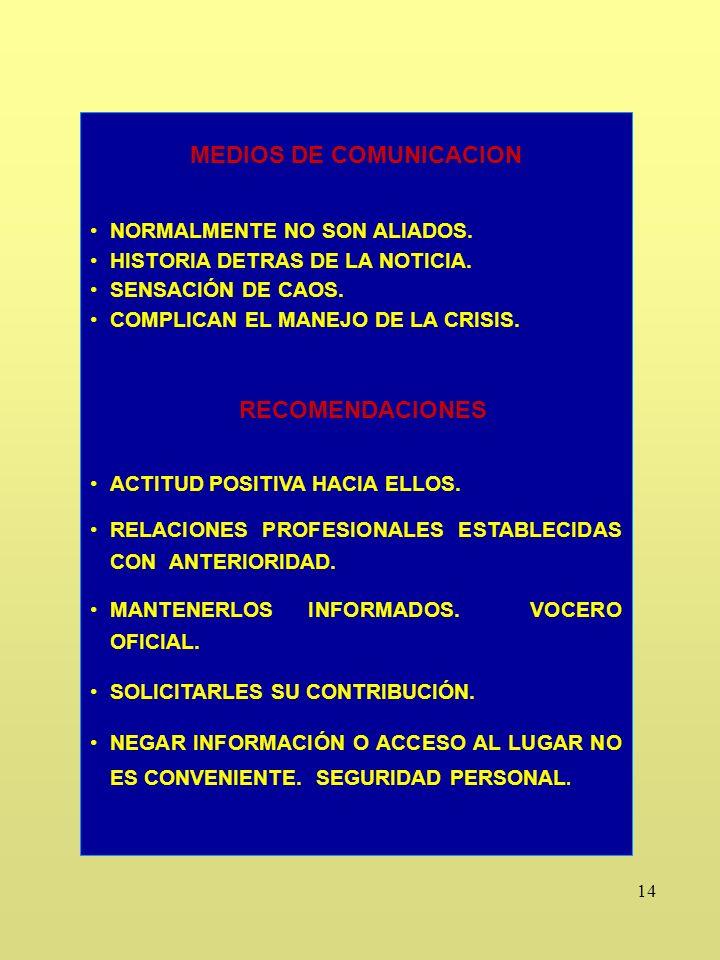 14 MEDIOS DE COMUNICACION NORMALMENTE NO SON ALIADOS.
