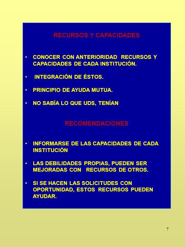 7 RECURSOS Y CAPACIDADES CONOCER CON ANTERIORIDAD RECURSOS Y CAPACIDADES DE CADA INSTITUCIÓN.