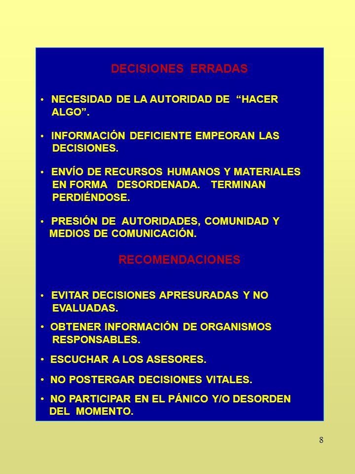 8 DECISIONES ERRADAS NECESIDAD DE LA AUTORIDAD DE HACER ALGO.