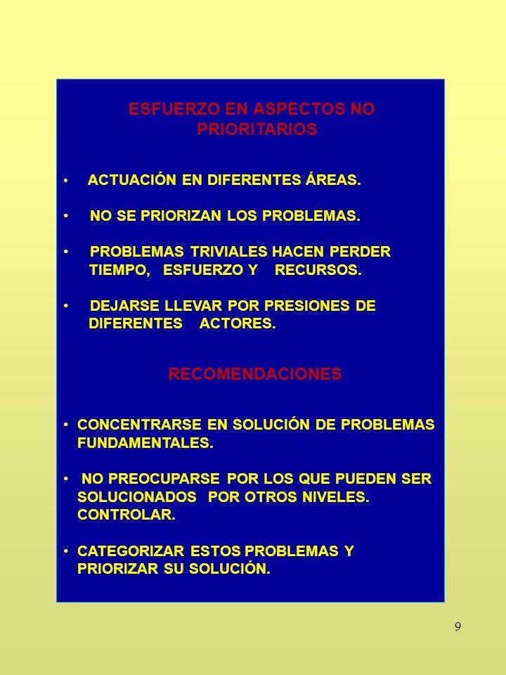 9 ESFUERZO EN ASPECTOS NO PRIORITARIOS ACTUACIÓN EN DIFERENTES ÁREAS.