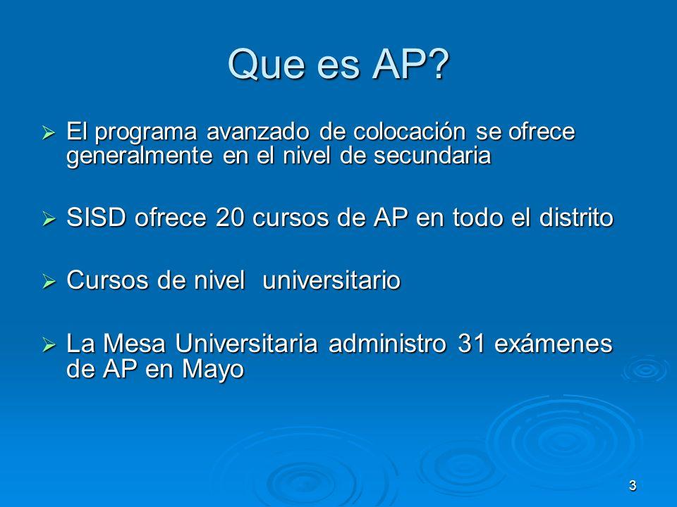 3 Que es AP? El programa avanzado de colocación se ofrece generalmente en el nivel de secundaria El programa avanzado de colocación se ofrece generalm