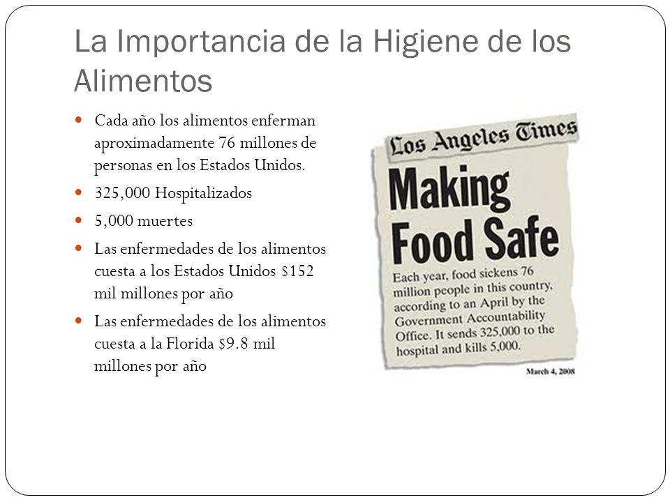 La Importancia de la Higiene de los Alimentos Cada año los alimentos enferman aproximadamente 76 millones de personas en los Estados Unidos. 325,000 H