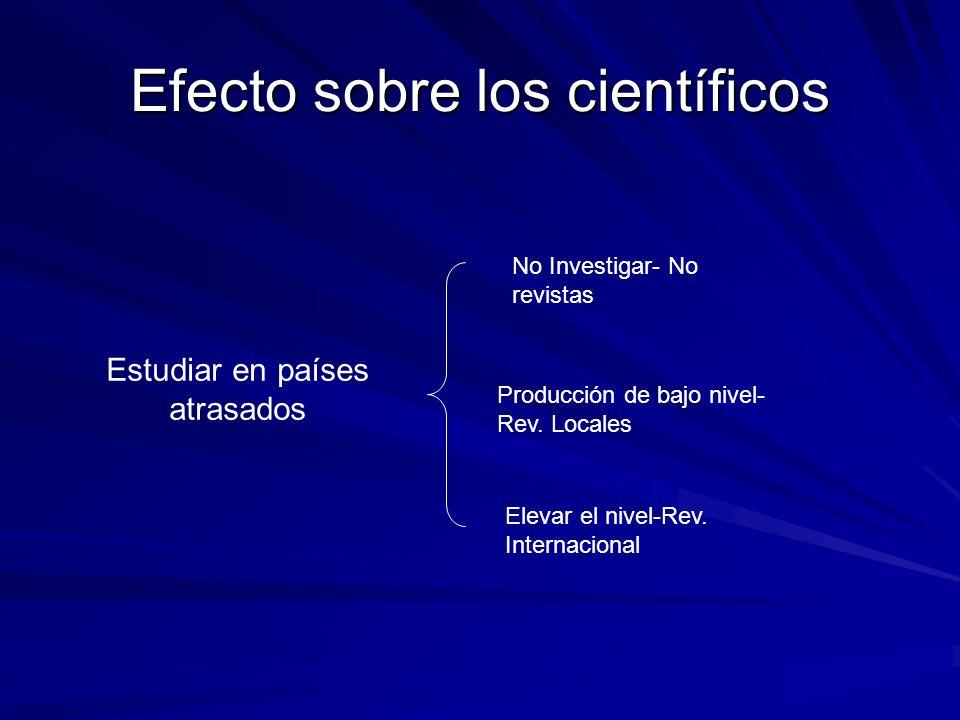 Efecto sobre los científicos Estudiar en países atrasados No Investigar- No revistas Producción de bajo nivel- Rev.