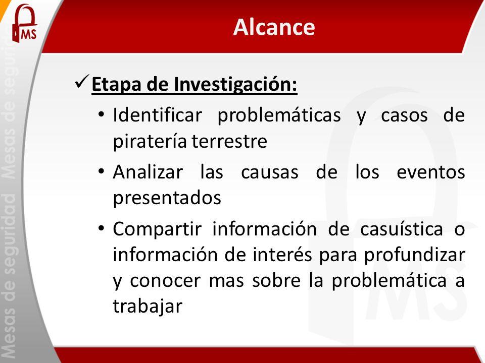 Alcance Etapa de Investigación: Identificar problemáticas y casos de piratería terrestre Analizar las causas de los eventos presentados Compartir info