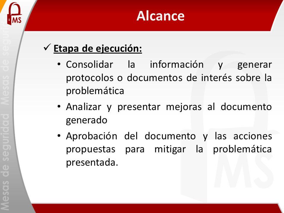 Alcance Etapa de ejecución: Consolidar la información y generar protocolos o documentos de interés sobre la problemática Analizar y presentar mejoras