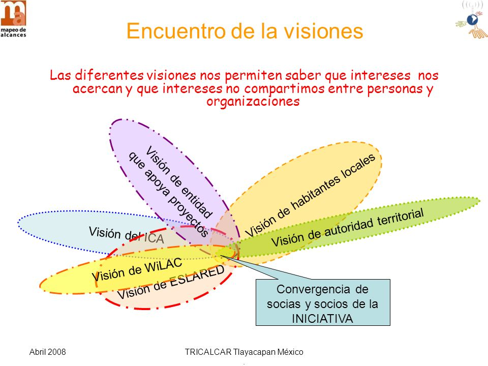 Abril 2008TRICALCAR Tlayacapan México.