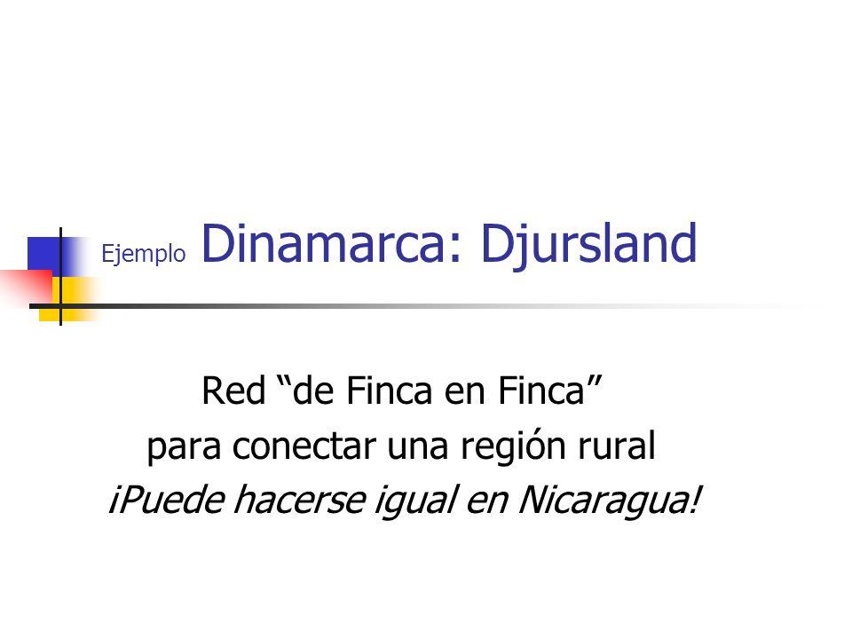 Ejemplo Dinamarca: Djursland Red de Finca en Finca para conectar una región rural ¡Puede hacerse igual en Nicaragua!