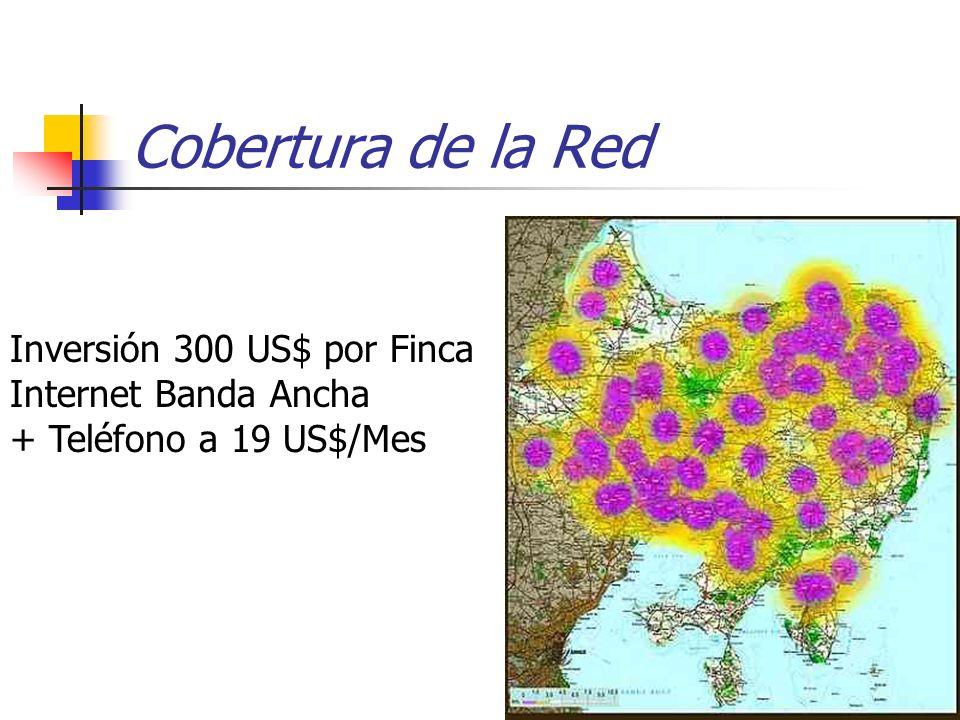 Cobertura de la Red Inversión 300 US$ por Finca Internet Banda Ancha + Teléfono a 19 US$/Mes
