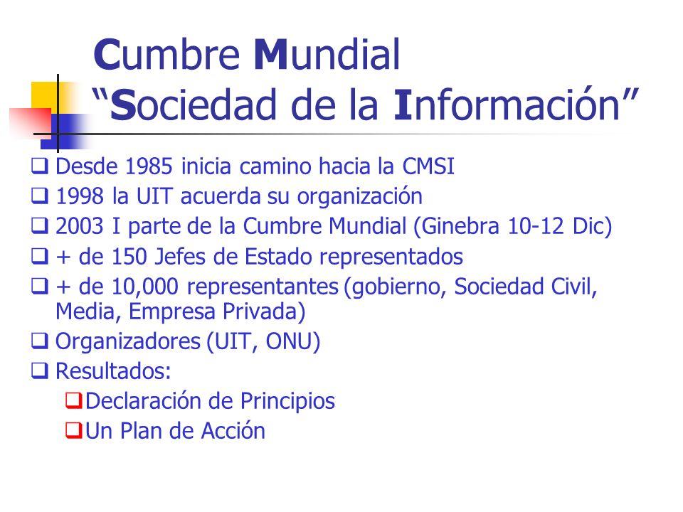 Cumbre MundialSociedad de la Información Desde 1985 inicia camino hacia la CMSI 1998 la UIT acuerda su organización 2003 I parte de la Cumbre Mundial