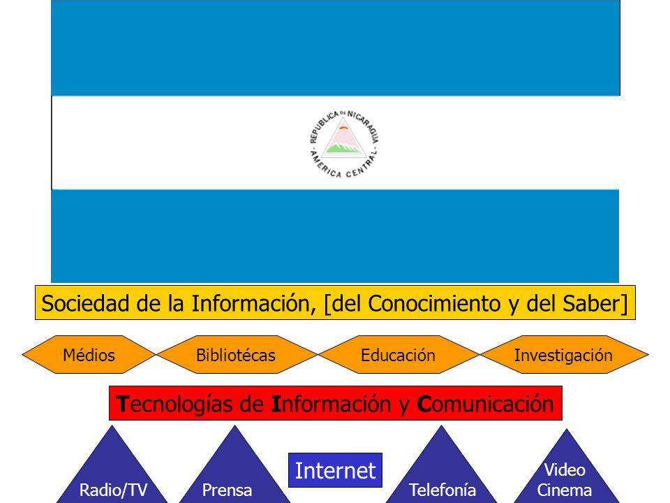 Tecnologías de Información y Comunicación Internet Sociedad de la Información, [del Conocimiento y del Saber] De todos - Para todos - Por todos Telefo