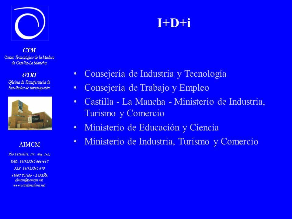 I+D+i Consejería de Industria y Tecnología Consejería de Trabajo y Empleo Castilla - La Mancha - Ministerio de Industria, Turismo y Comercio Ministerio de Educación y Ciencia Ministerio de Industria, Turismo y Comercio