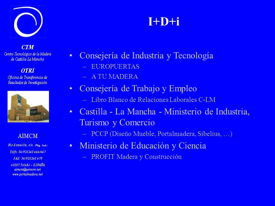 I+D+i Consejería de Industria y Tecnología –EUROPUERTAS –A TU MADERA Consejería de Trabajo y Empleo –Libro Blanco de Relaciones Laborales C-LM Castill
