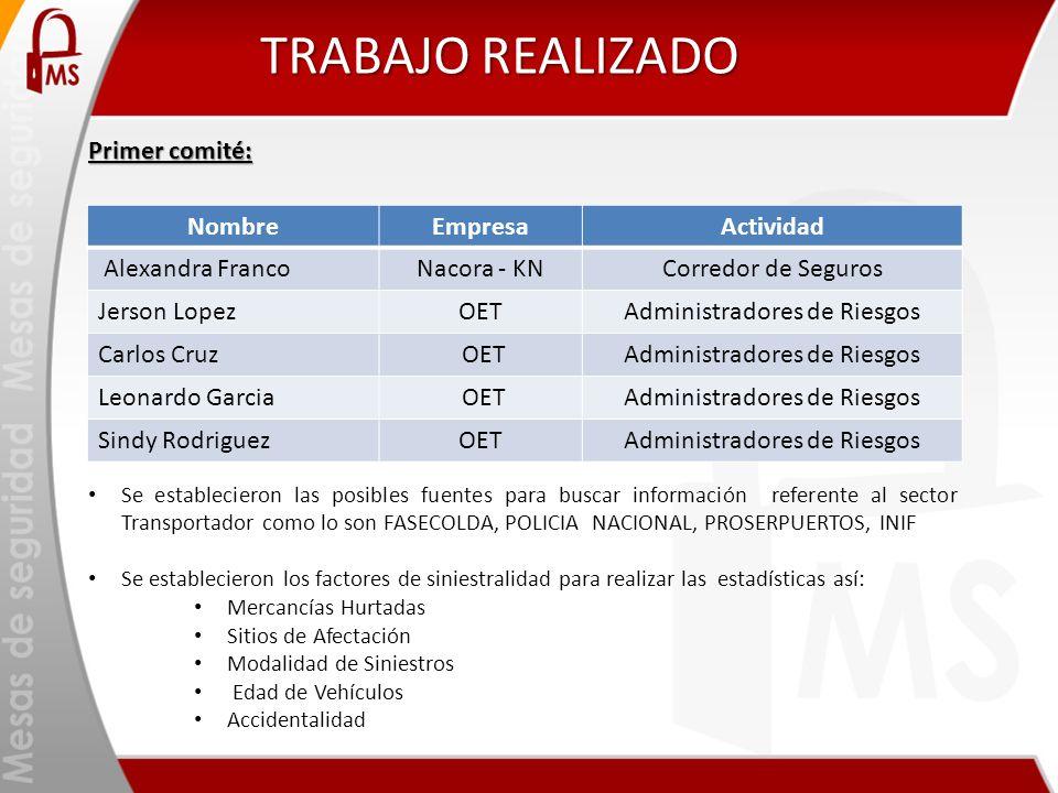 TRABAJO REALIZADO Primer comité: Se establecieron las posibles fuentes para buscar información referente al sector Transportador como lo son FASECOLDA