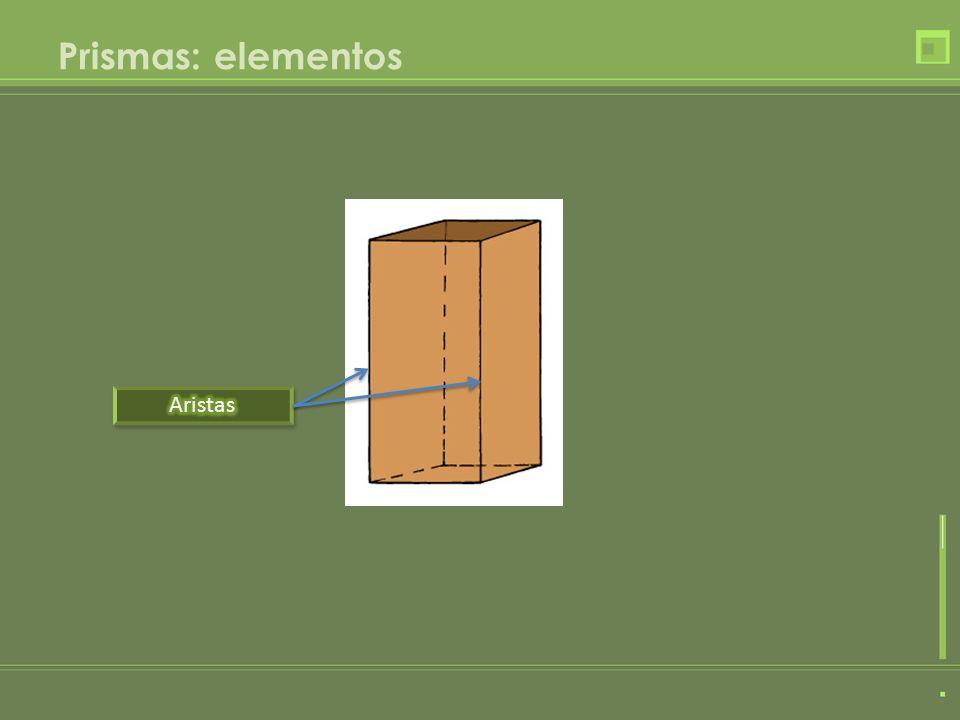 Prismas: elementos