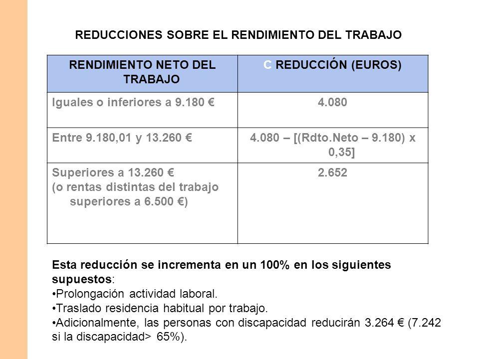 REDUCCIONES SOBRE EL RENDIMIENTO DEL TRABAJO RENDIMIENTO NETO DEL TRABAJO C REDUCCIÓN (EUROS) Iguales o inferiores a 9.180 4.080 Entre 9.180,01 y 13.2