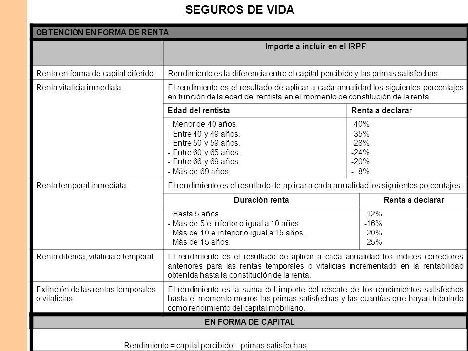 SEGUROS DE VIDA OBTENCIÓN EN FORMA DE RENTA Importe a incluir en el IRPF Renta en forma de capital diferidoRendimiento es la diferencia entre el capit