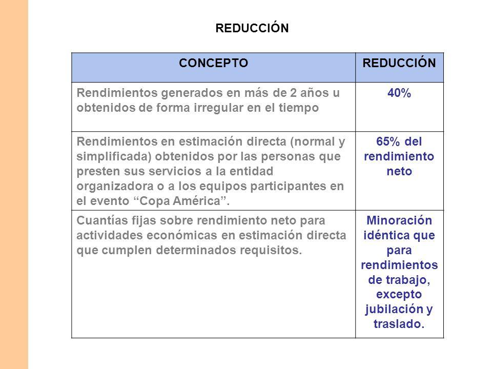 REDUCCIÓN CONCEPTOREDUCCIÓN Rendimientos generados en más de 2 años u obtenidos de forma irregular en el tiempo 40% Rendimientos en estimación directa