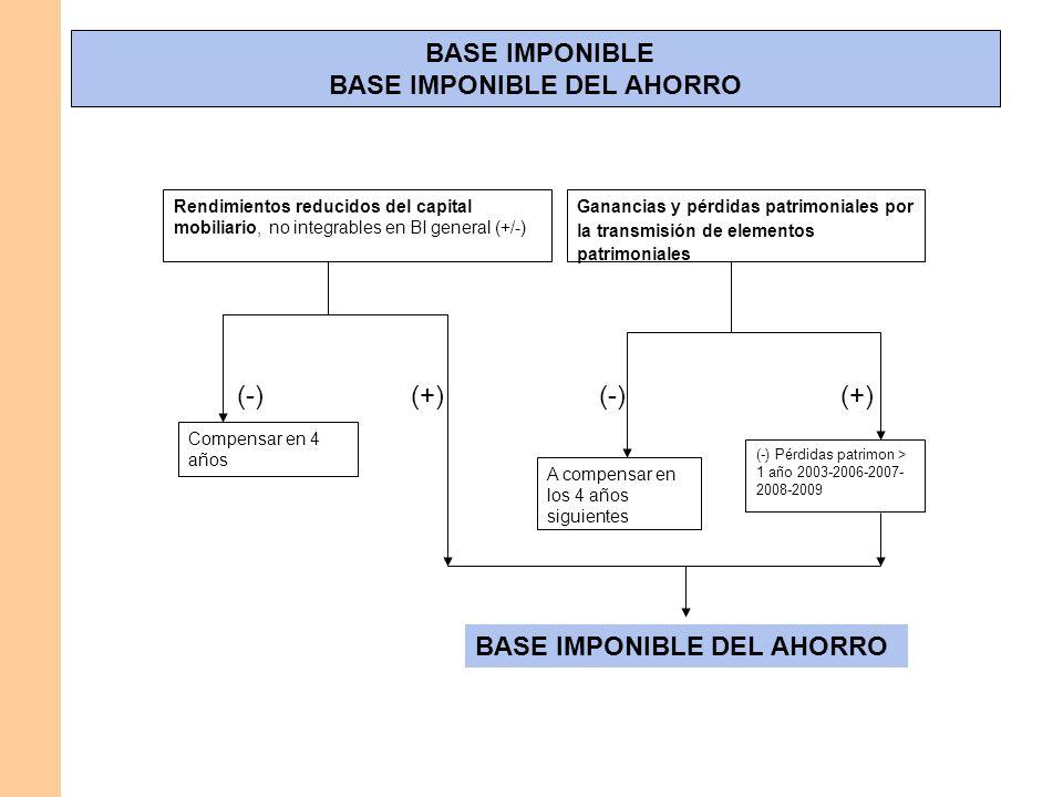 BASE IMPONIBLE BASE IMPONIBLE DEL AHORRO Rendimientos reducidos del capital mobiliario, no integrables en BI general (+/-) Ganancias y pérdidas patrim