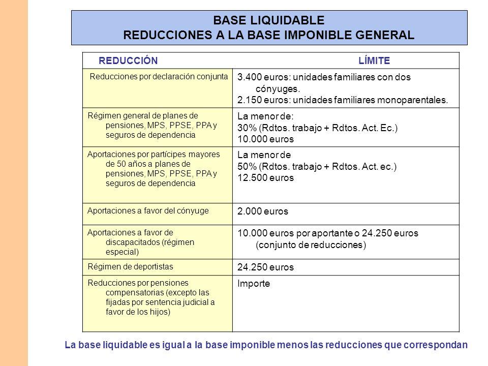 BASE LIQUIDABLE REDUCCIONES A LA BASE IMPONIBLE GENERAL La base liquidable es igual a la base imponible menos las reducciones que correspondan REDUCCI
