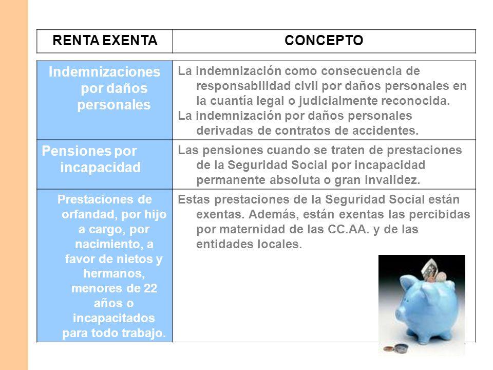 DEDUCCIONES ESTATALES DE LA CUOTA DEDUCCION POR ALQUILER DE VIVIENDA 10,05% cuando BI menor de 24.000 euros BASE IMPONIBLE igual o inferior a 12.000 euros la BASE DE DEDUCCIÓN 9.015 EUROS BASE IMPONIBLE superior a 12.000,01 euros la BASE DE DEDUCCIÓN 9.015- (0,75 X (BI – 12.000))