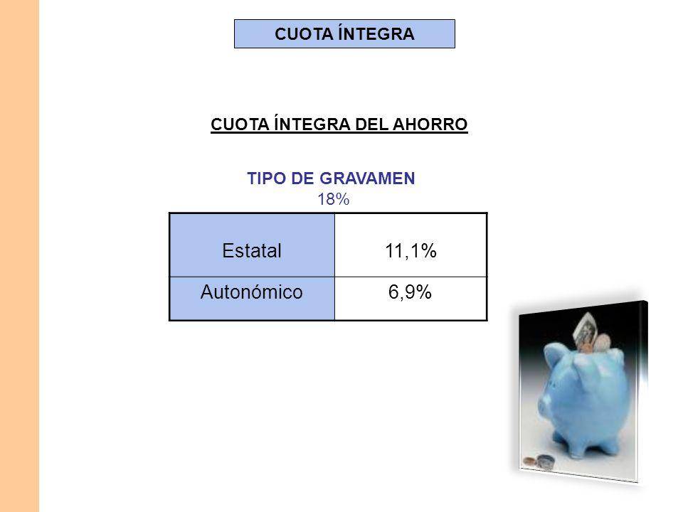 CUOTA ÍNTEGRA TIPO DE GRAVAMEN 18% Estatal11,1% Autonómico6,9% CUOTA ÍNTEGRA DEL AHORRO