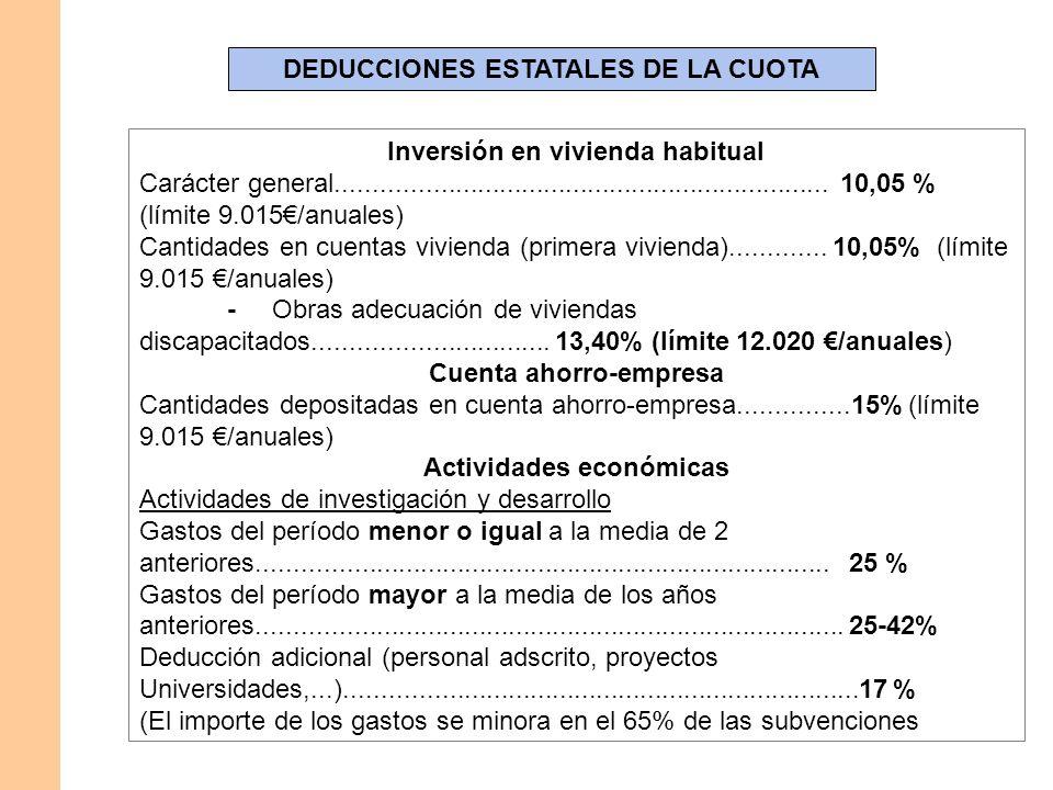 DEDUCCIONES ESTATALES DE LA CUOTA Inversión en vivienda habitual Carácter general................................................................... 1