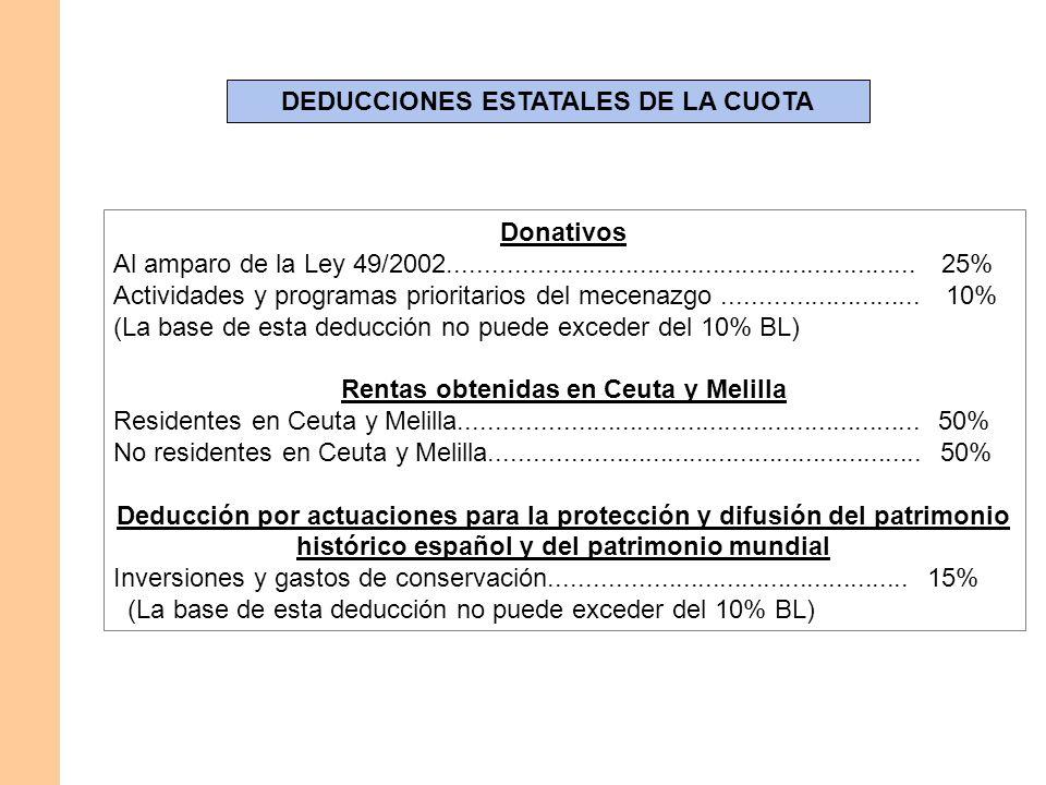 DEDUCCIONES ESTATALES DE LA CUOTA Donativos Al amparo de la Ley 49/2002................................................................ 25% Actividade