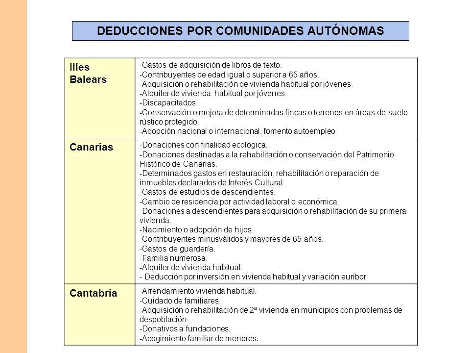 DEDUCCIONES POR COMUNIDADES AUTÓNOMAS Illes Balears - Gastos de adquisición de libros de texto. - Contribuyentes de edad igual o superior a 65 años. -