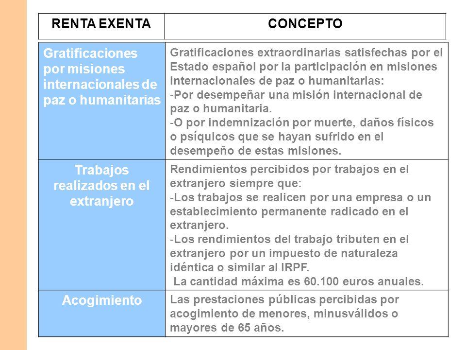 RENTA EXENTACONCEPTO Gratificaciones por misiones internacionales de paz o humanitarias Gratificaciones extraordinarias satisfechas por el Estado espa