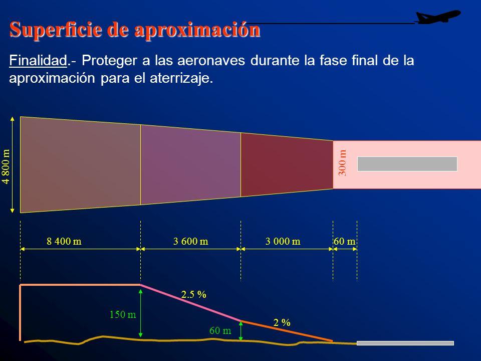 Superficie de aproximación 3 000 m60 m 2 % 3 600 m 150 m 2.5 % 300 m 8 400 m 4 800 m Finalidad.- Proteger a las aeronaves durante la fase final de la