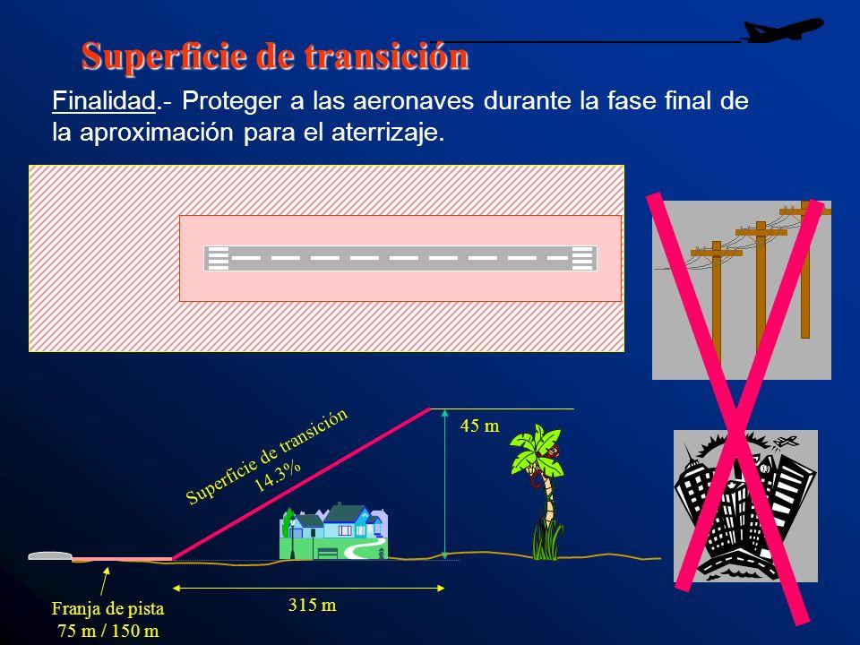 Superficie de transición 14.3% 45 m Franja de pista 75 m / 150 m 315 m Finalidad.- Proteger a las aeronaves durante la fase final de la aproximación p