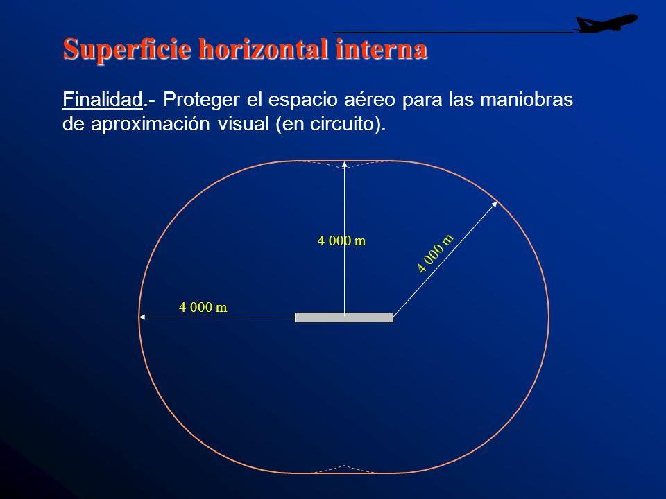 Superficie horizontal interna 4 000 m Finalidad.- Proteger el espacio aéreo para las maniobras de aproximación visual (en circuito).